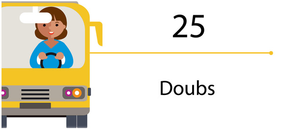 Transports scolaires - 25